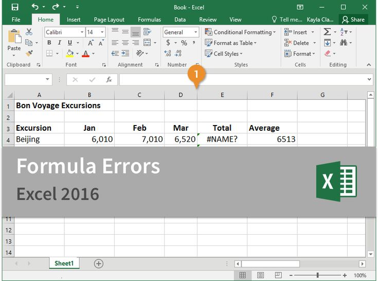 ms project advanced tutorial